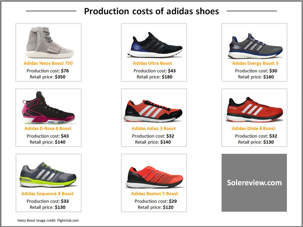 Adidas Shoes Price And Models In India