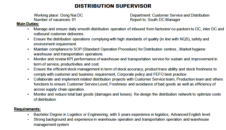 Distribution operations manager cover letter